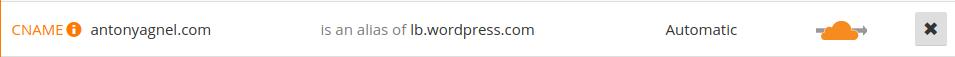 Cloudflare CNAME configuration for WordPress.com