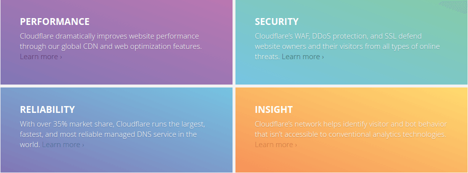 CloudFlare Features