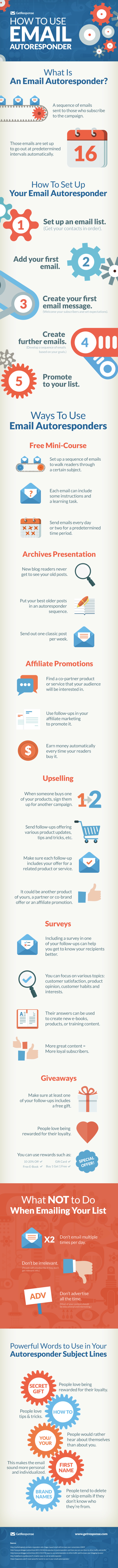 What is Email Autoresponder and How to use it Infographic