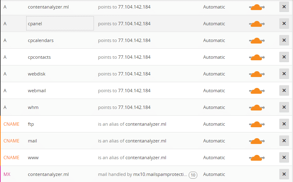 Enable Cloudflare for all DNS records