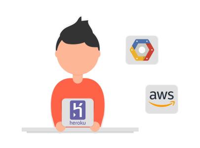 Templ.io Managed Cloud Hosting Review & WordPress Setup Guide