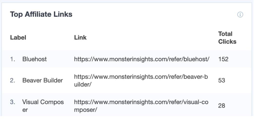 track affiliate links in ga