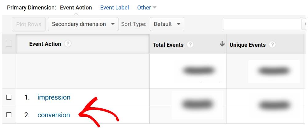 event action track form conversion sources