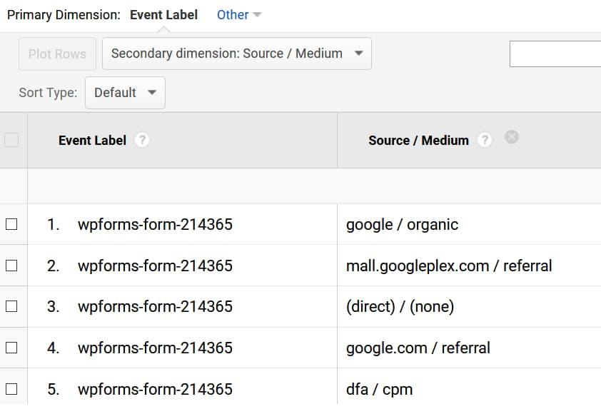 view form conversion source medium in ga