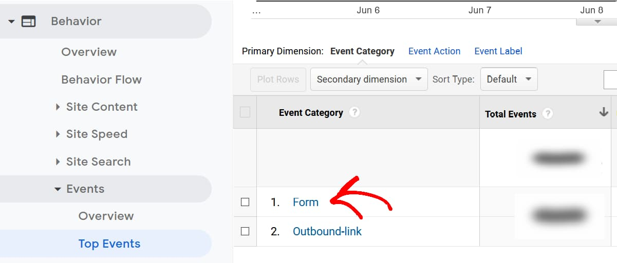track form conversion sources in ga